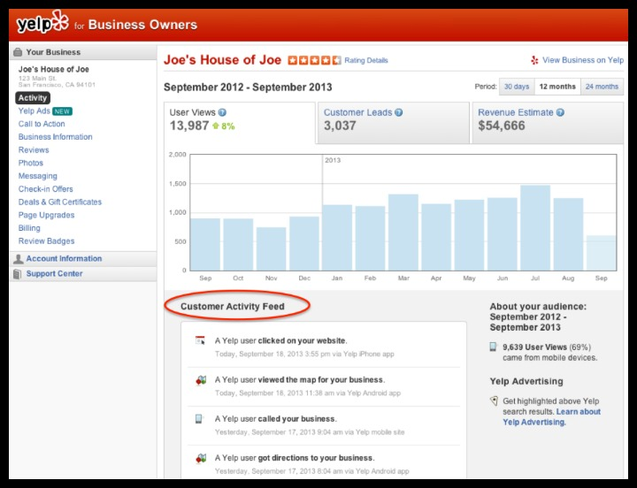 Customer Activity Feed Biz Blog