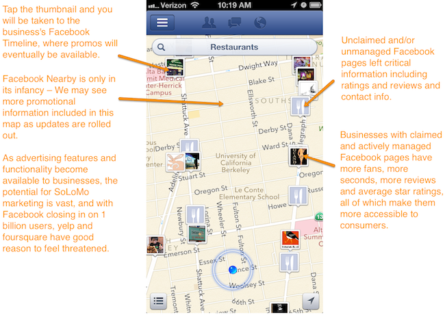 Facebook Nearby map